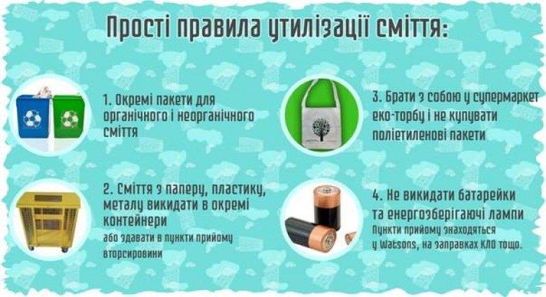 <strong>Українці не справляються зі сміттям, чому і хто перешкоджає вирішенню проблеми?</strong>