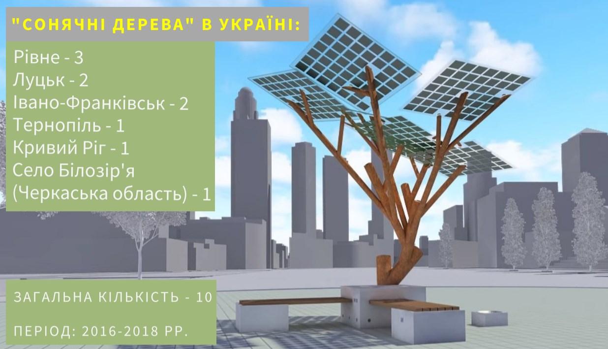 """Альтернативні джерела енергії по-європейськи: як """"сонячні дерева"""" пускають коріння в регіонах України"""